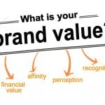 What is Your Brand Value?